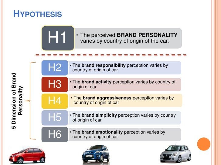 Brand Personality Of Cars