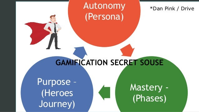 CBN Creative Business Network - Gamification: engage, play, learn. Join the webinar