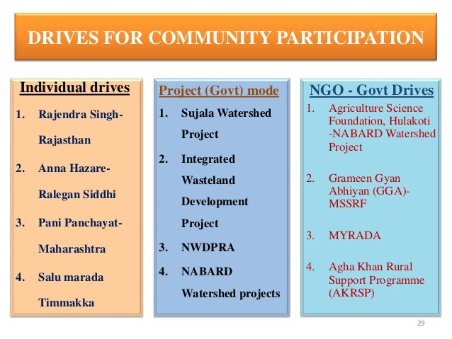 community participation in disaster management Disaster management and community planning, and public participation:  disaster management and community  community-based disaster management.