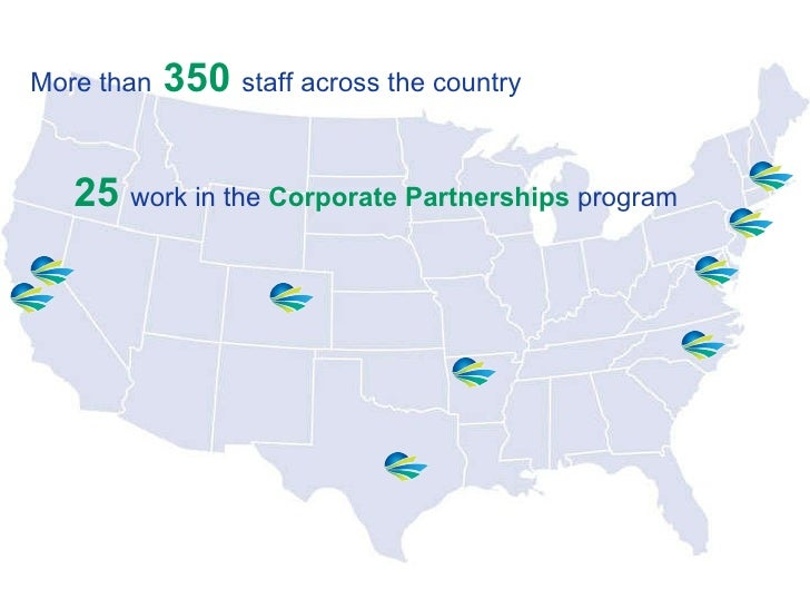 20 Years of Partnerships. What's Next? Slide 2