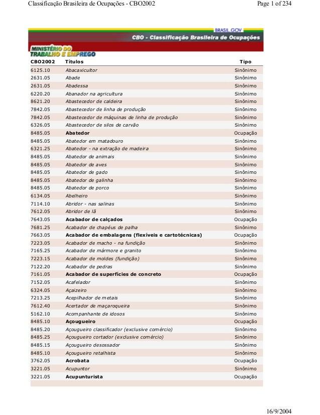 Classificação Brasileira de Ocupações - CBO2002                              Page 1 of 234CBO2002      Títulos            ...