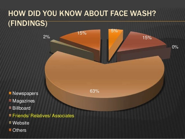 competitive analysis of face wash and Swot analysis opportunities • beauty segments compounded annual growth rate (cagr) is very high • not many men face wash.