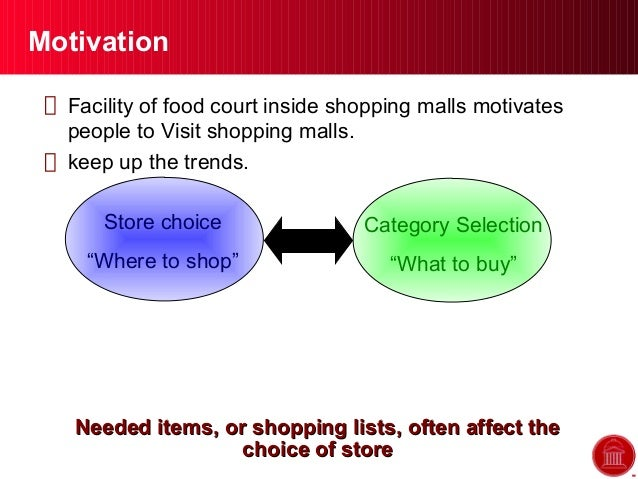 The Reinvention of the Mall: How Shopping Centres are Adapting to Global Buying Habits