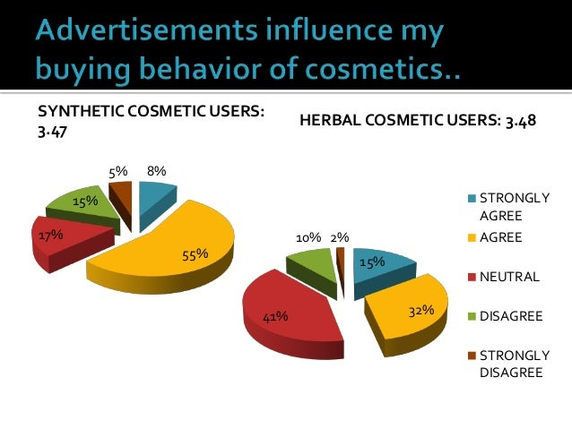 consumer behavior of mac cosmetic Csr and its impact on consumer behavior a study of the cosmetic industry master thesis within business administration author: guosheng zhao.