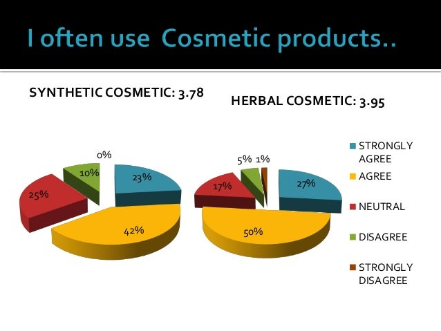 consumer buying behavior of cosmetics First of all, you must understand the traditional japanese consumer mindset anyone shopping or retailing in japan will quickly spot japanese specificities (compared to western standards) impacting the japanese consumer behaviour, lifestyle, purchasing habits, preferences of merchandise.