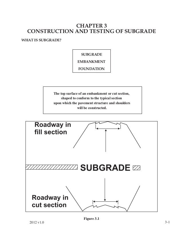 CHAPTER 3  CONSTRUCTION AND TESTING OF SUBGRADEWHAT IS SUBGRADE?                                SUBGRADE                  ...