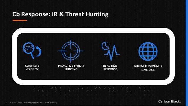 Threat Hunting ve EDR Etkinliği Carbon Black Sunumu