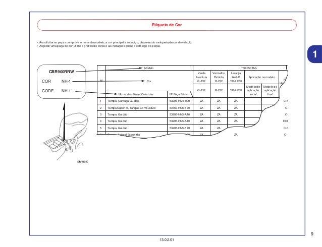 Manual Moto Cbr900 r rw_x