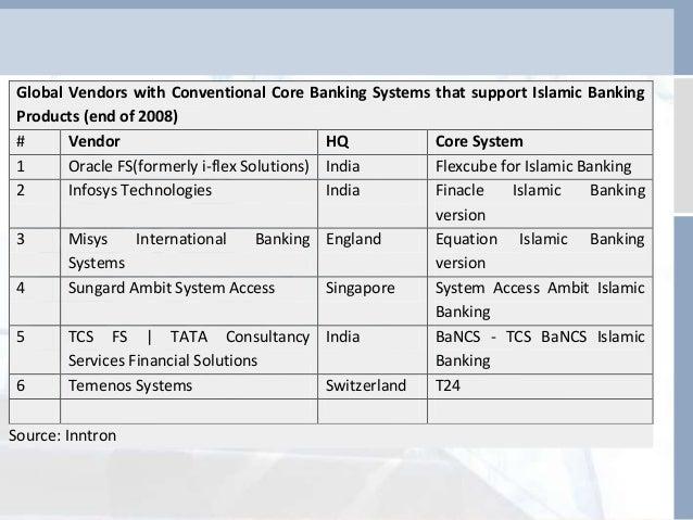 inntron core banking