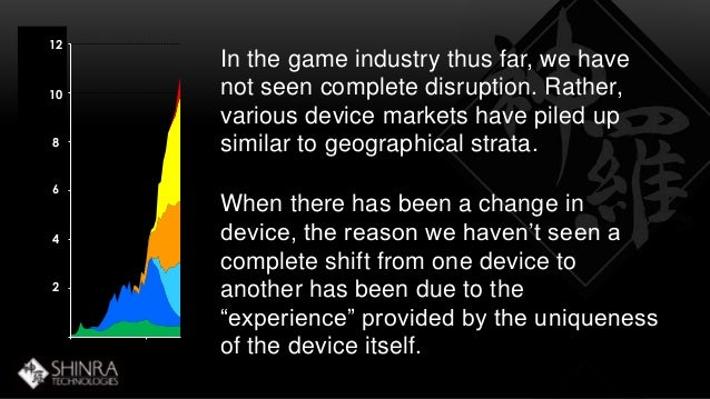 12  120,000  100,000  10  80,000  60,000  40,000  20,000  0  1975 2006  8  6  4  2  In the game industry thus far, we have...