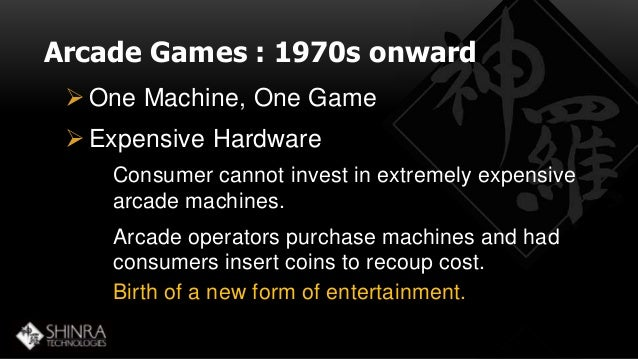 Arcade Games : 1970s onward  One Machine, One Game   Expensive Hardware  Consumer cannot invest in extremely expensive  ...
