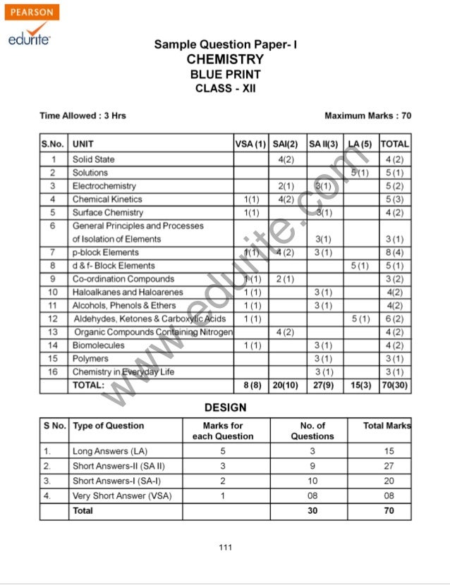Class 12 Cbse Chemistry Sample Paper 2012 Model 1
