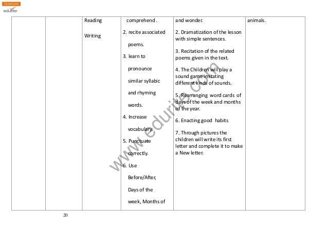 Class 2 CBSE English Syllabus