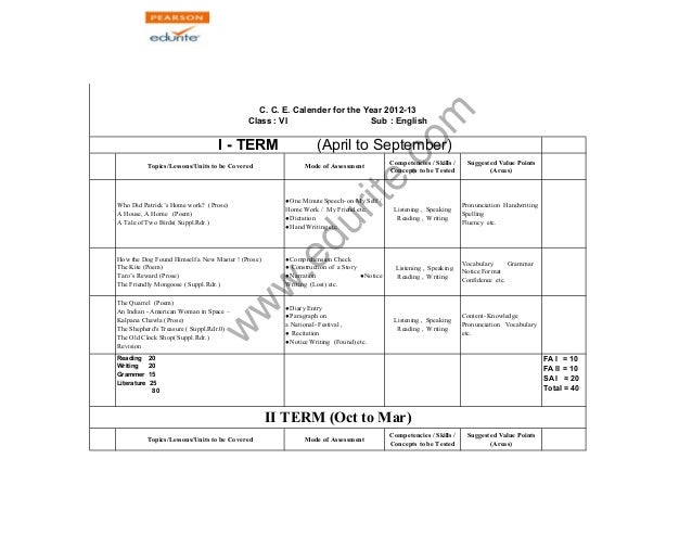 com  I - TERM edurite.(April to September)  www.Topics/Lessons/Units to be Covered Mode of Assessment  Competencies / Skil...