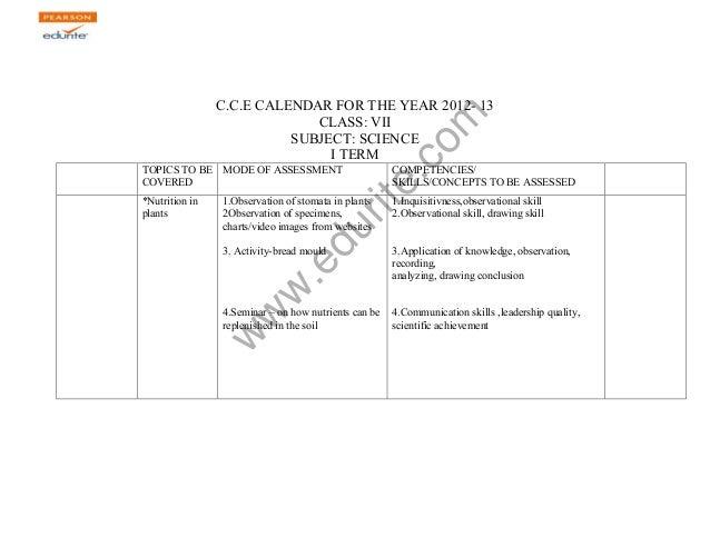 KENDRIYA VIDYALAYA SANGATHAN  C.C.E CALENDAR FOR THE YEAR 2012- 13  CLASS: VII  SUBJECT: SCIENCE  com  edurite.I TERM  www...