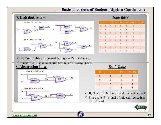 scribe addition and boolean algebra Number system for class 10th students  the egyptian scribe wrote fractions with the numerator of 1  boolean algebra.