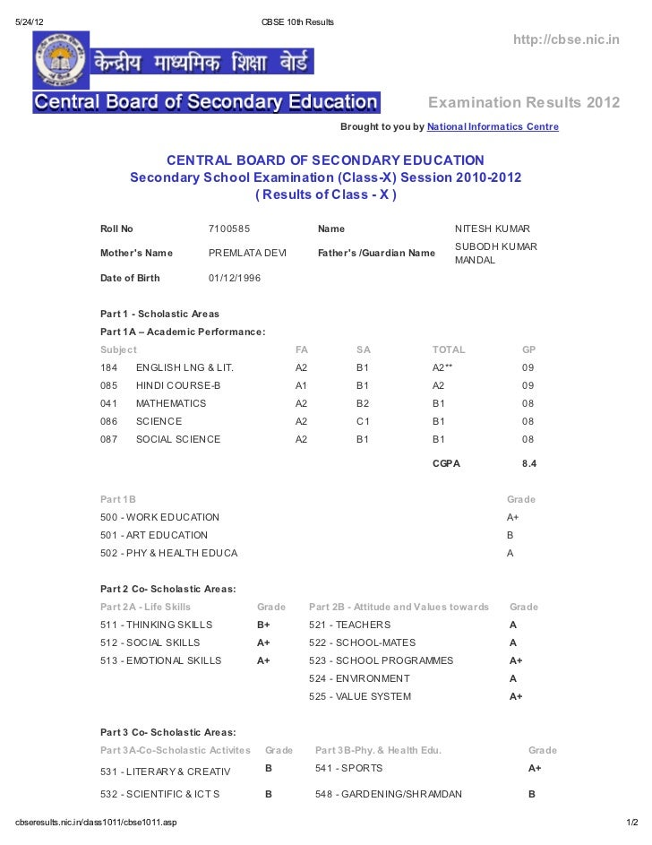 Cbse 10th results nitesh