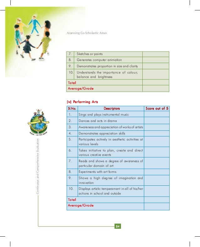 Cbse cce manual_revised_2011
