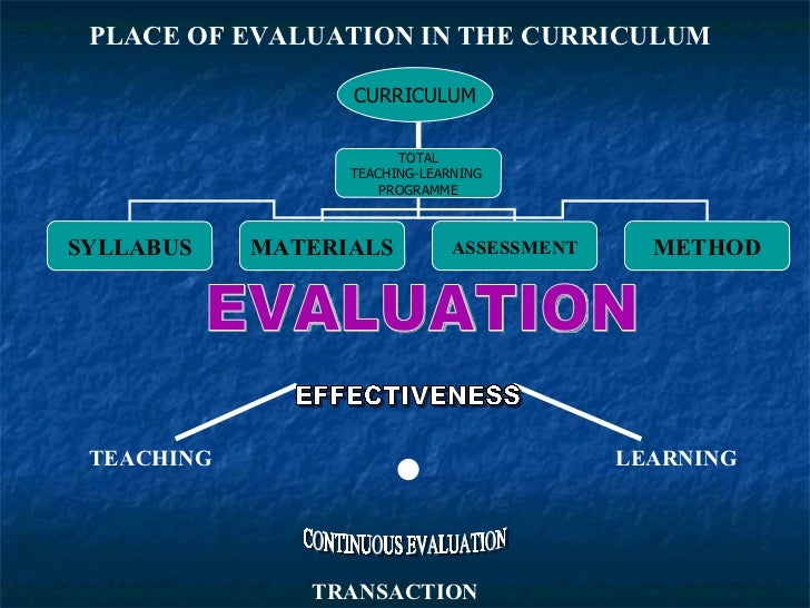 point against cce pattern in cbse schools The cbse after considerable research, devised the cce which is a continuous comprehensive evaluation-'continuous' stands for assessment of a student throughout the year, not just at the end of a term it may be done formally or in an informal way, using different techniques of evaluation.