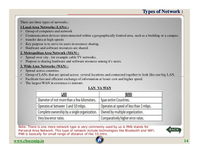 Types of Network :   There are three types of networks :   1 Local Area Networks (LANs) :    Group of computers and netwo...