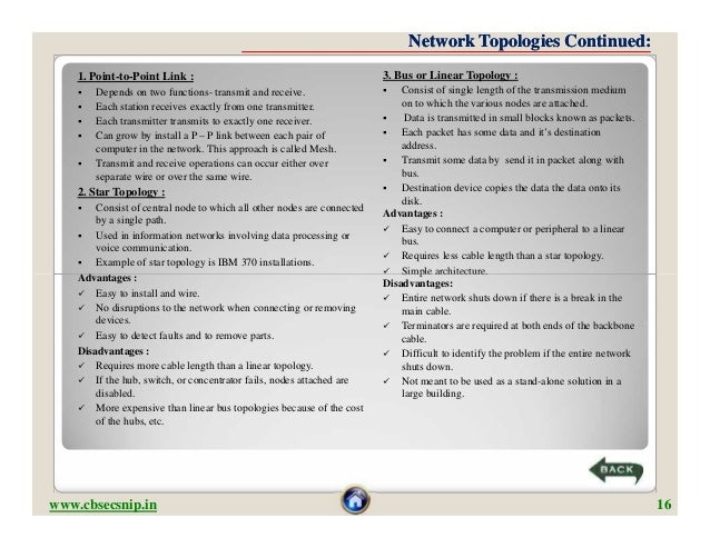 Network Topologies Continued:    1. Point-to-Point Link :                                             3. Bus or Linear Top...