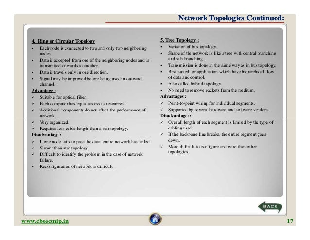 Network Topologies Continued:   4. Ring or Circular Topology                                       5. Tree Topology :    ...