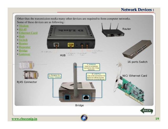 Network Devices :   Other than the transmission media many other devices are required to form computer networks.   Some of...