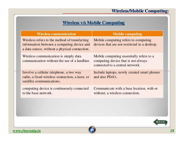 Wireless And Mobile Communication Pdf