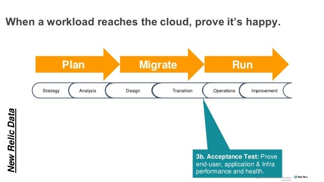 Cloud Migration with Confidence: 7 Keys to Success