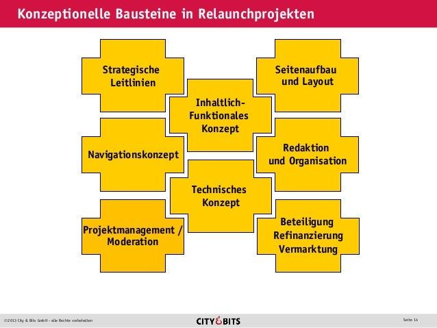 2013 City & Bits GmbH - alle Rechte vorbehalten Seite 14 Strategische Leitlinien Inhaltlich- Funktionales Konzept Navigat...