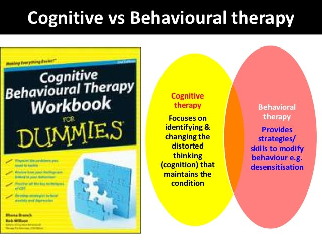 cognitive behavioral therapy Cognitive behavior institute is pleased to announce that psychiatric services are available through psych-med associates and cognitive-behavioral therapy.