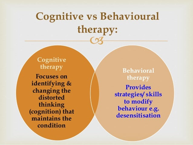 cognitive behavioral therapy (cbt), Skeleton