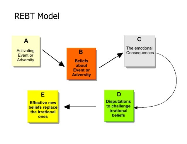 Apa Bio Psycho Social And Cbt Presentation By Skillings And Arnold