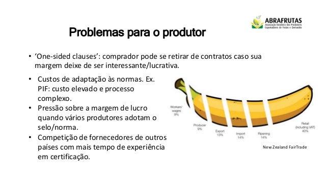 Problemas para o produtor • 'One-sided clauses': comprador pode se retirar de contratos caso sua margem deixe de ser inter...