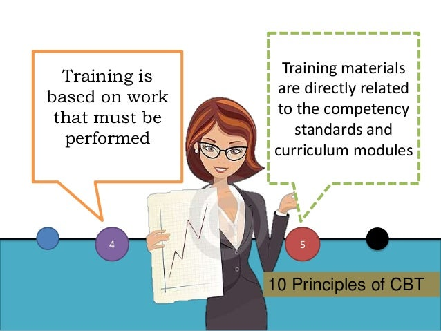 competency based training How can you ensure elearning success by providing competency based training read all about competency based training in our new article.