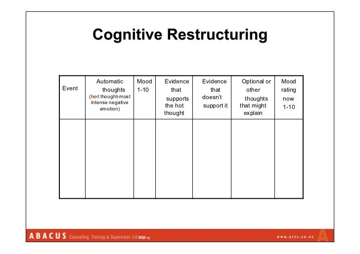 CBT Therapy Tools for Problem Gambling Treatment Asian Practitioners – Cognitive Distortion Worksheet