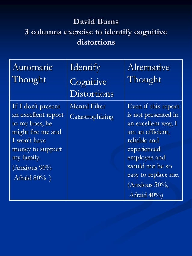 David Burns 3 columns exercise to identify cognitive distortions  Automatic Thought  Identify Cognitive Distortions  If I ...
