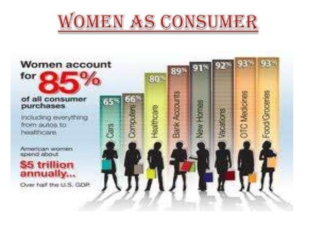 Consumer Behaviour In Online Women Fashion Retailing In The Uk