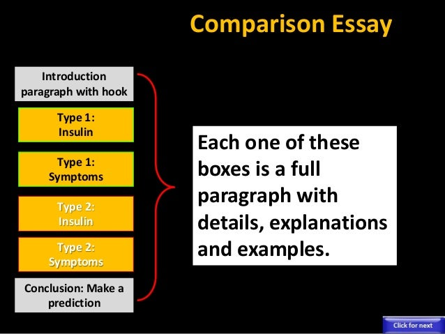 compare contrast essay artist Compare and contrast art essay thesis february 5, 2018 10 steps in writing the research paper pdf writing numbers in essays bthp.