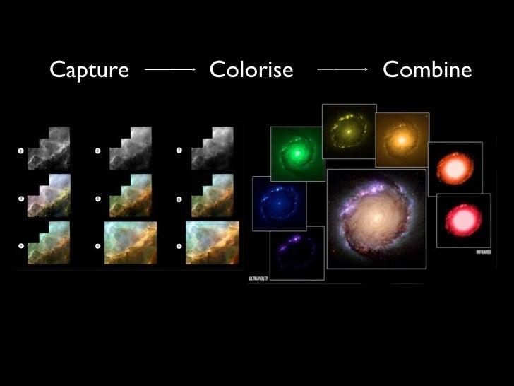 Capture Colorise Combine