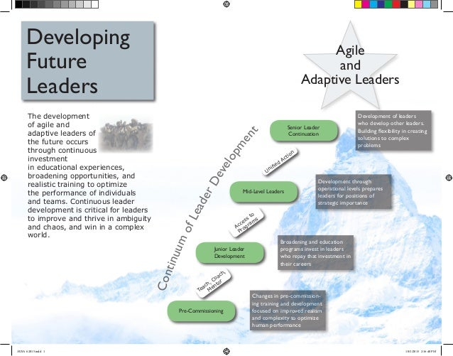 ContinuumofLeaderDevelopment The development of agile and adaptive leaders of the future occurs through continuous investm...