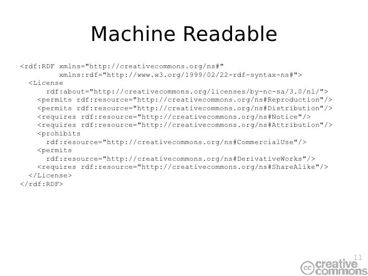 Machine Readable <rdf:RDF xmlns=&quot;http://creativecommons.org/ns#&quot; xmlns:rdf=&quot;http://www.w3.org/1999/02/22-rd...