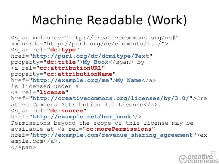 Machine Readable (Work) <span xmlns:cc=&quot;http://creativecommons.org/ns#&quot; xmlns:dc=&quot;http://purl.org/dc/elemen...