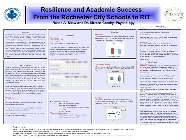 Conscientiousness  There was no significant difference between the RCSD group (M= 3.67, SD= .34) and non-RCSD (M= 3.64, S...