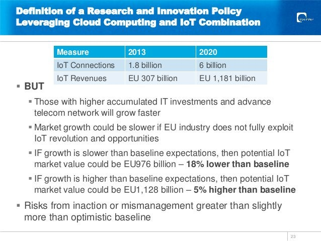 Definition of a Research and Innovation Policy Leveraging Cloud Computing and IoT Combination  BUT  Those with higher ac...