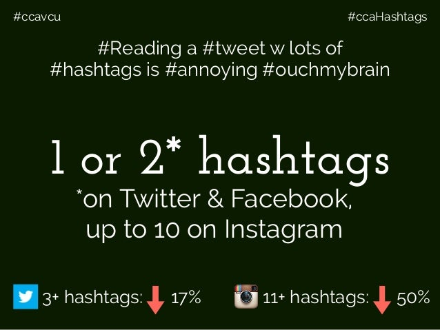#ccavcu #ccaHashtags 1 or 2* hashtags #Reading a #tweet w lots of #hashtags is #annoying #ouchmybrain *on Twitter & Facebo...