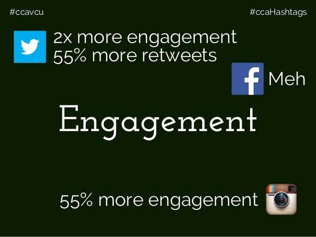 #ccavcu #ccaHashtags Engagement 55% more retweets 2x more engagement Meh 55% more engagement
