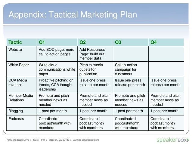 oo how to create a marketing plan