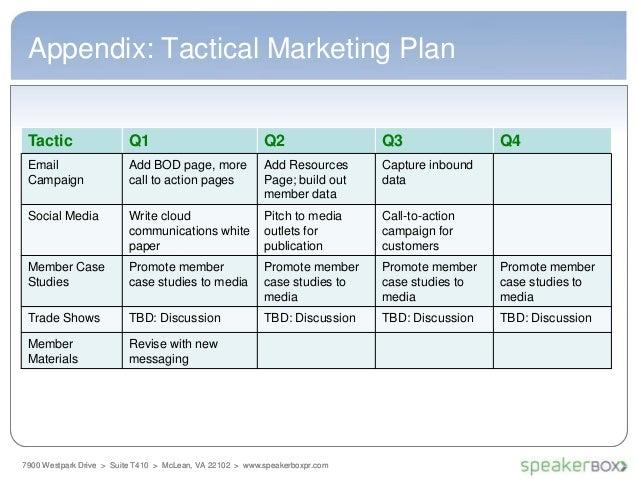 writing a marketing communication plan