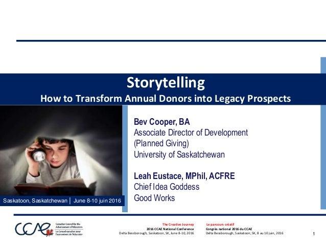 1 Le parcours créatif Congrès national 2016 du CCAE Delta Bessborough, Saskatoon, SK, 8 au 10 juin, 2016 The Creative Jour...